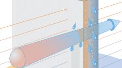 Isolant façade et comportement à l'eau