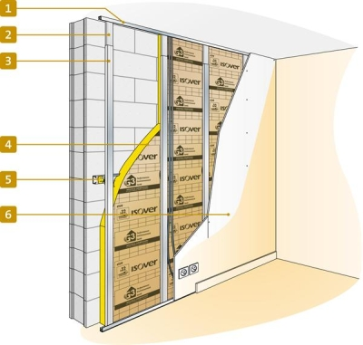 Isolation des murs par l 39 int rieur sous ossature m tallique for Isolation par l interieur