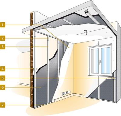 Isolation acoustique mince des murs en r novation - Lisse clip optima ...