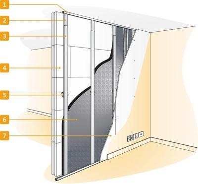 isolation acoustique mince des cloisons en r novation. Black Bedroom Furniture Sets. Home Design Ideas