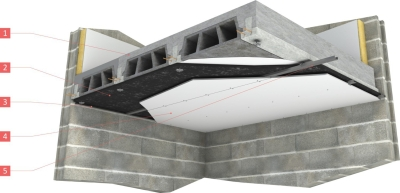 Isolation acoustique mince du plafond sous un plancher b ton - Isolation phonique plancher ...