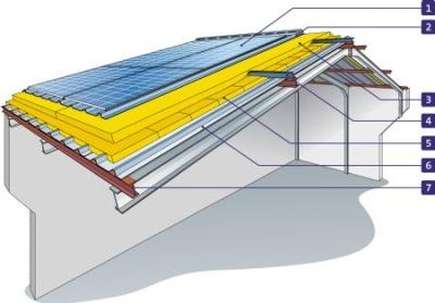 isolation thermo acoustique de couverture photovolta que. Black Bedroom Furniture Sets. Home Design Ideas