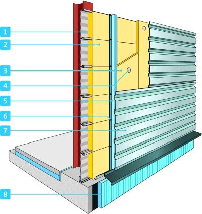 isolation thermique renforc e des bardages double peau. Black Bedroom Furniture Sets. Home Design Ideas