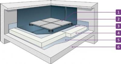 Isolation thermique support d 39 tanch it sous protection for Produit d etancheite pour terrasse