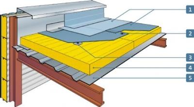 Isolation thermique support d 39 tanch it en laine de verre - Coefficient thermique laine de verre ...