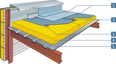 isolation thermique support d 39 tanch it en laine de verre. Black Bedroom Furniture Sets. Home Design Ideas