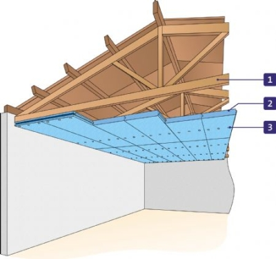 isolation thermique en plafond sous fermes ou charpente. Black Bedroom Furniture Sets. Home Design Ideas