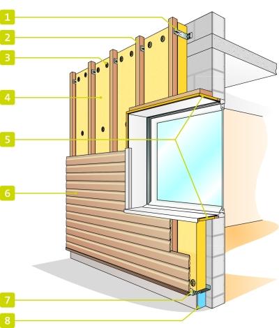 Isolation thermique par l 39 ext rieur par une fa ade for Aide pour l isolation d une maison