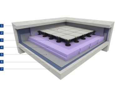 Isolation thermique inversée pour toiture accessible aux piétons