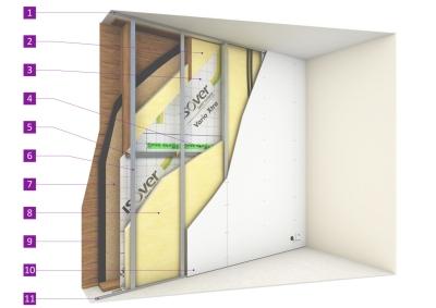 Système ISOVER : isolation des murs des maisons ossature bois