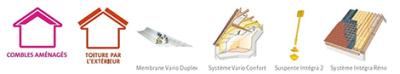 Etanchéité à l'air des combles aménagés : solution ISOVER
