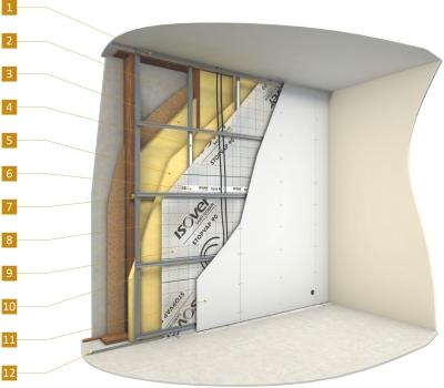 Isolation des murs ossature bois avec finition enduit - Isolation mur ossature bois ...