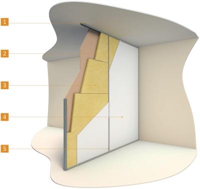 isolation acoustique des cloisons modulaires. Black Bedroom Furniture Sets. Home Design Ideas