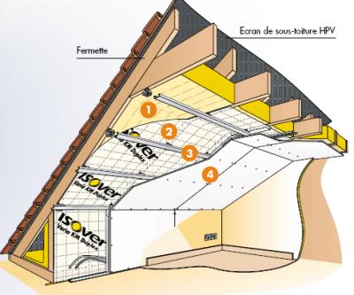 isolation de la toiture d 39 une maison ossature bois mob. Black Bedroom Furniture Sets. Home Design Ideas