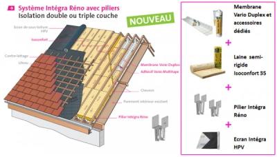 isolation de la toiture par l ext rieur en r novation solutions. Black Bedroom Furniture Sets. Home Design Ideas