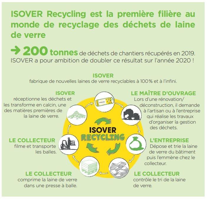 Infographie Matière première