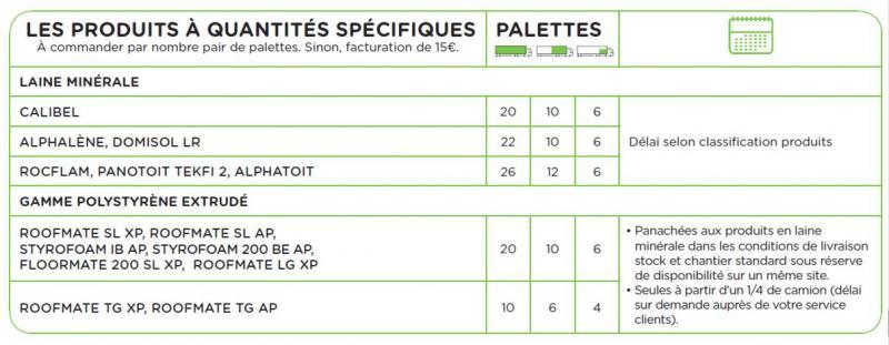 Tableau livraison produits spécifiques_ISOVER