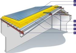 isolation des toitures chaudes double peau. Black Bedroom Furniture Sets. Home Design Ideas