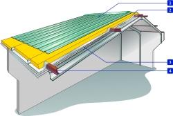 Isolation des toitures s ches m tal solutions for Laine de verre anti feu