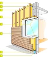 isolation maison 100m2