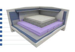 Isolation Thermique Inverse Pour Toiture Accessible Aux Vhicules Lgers Et  Lourds. Terrasse Accessible.