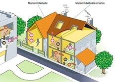Réglementation acoustique (NRA) en maison neuve