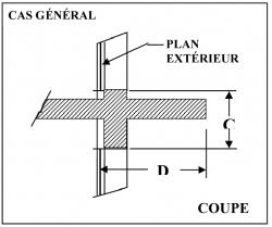 Protection incendie : les distances C et D dans la règle du C+D