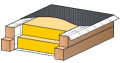 Intégra Réno : Configuration Minimale RT par élément