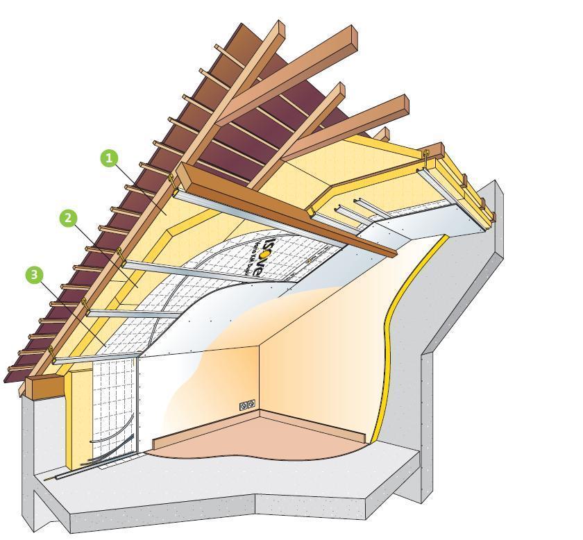 gagner de la place pour l 39 isolation des combles. Black Bedroom Furniture Sets. Home Design Ideas