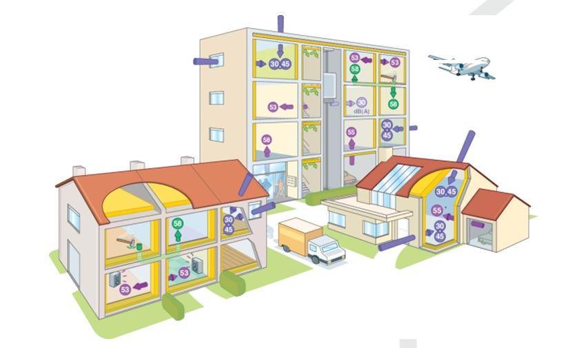 Reglementation acoustique et conception du bâtiment