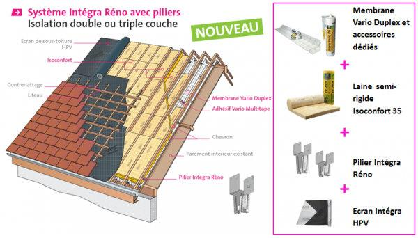 Isolation de la toiture par l ext rieur en r novation solutions - Isolation toiture par l exterieur ...